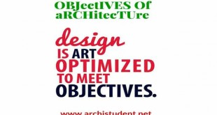 Objectives of architecture