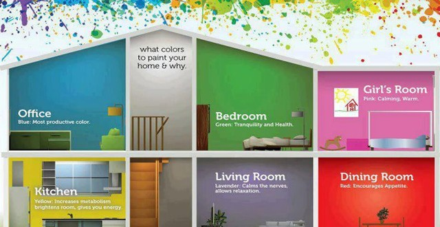 Bedroom Color Psychology the color psychology - archi-fied!