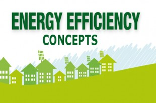 Concept of Energy Efficiency