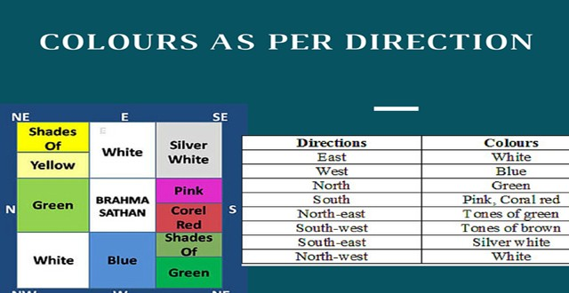 colors as per direction