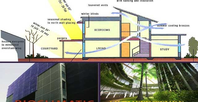 Bioclimatic Architecture Methods of Construction Archi  : Bioclimatic Architecture 640x330 from www.archistudent.net size 640 x 330 jpeg 58kB