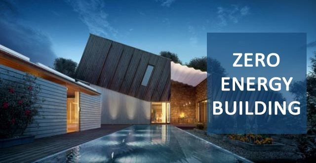 Image result for Zero Energy Building